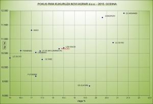 graf za umetnuti